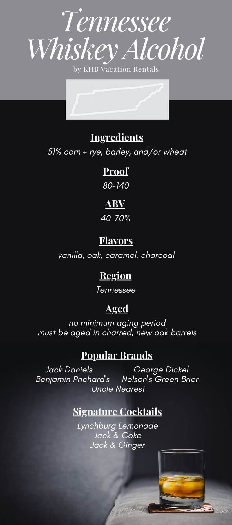 Tennessee Whiskey Alcohol Infographic